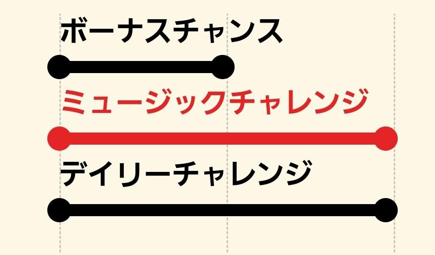 17イチナナライブ_新人Music Liverの進撃