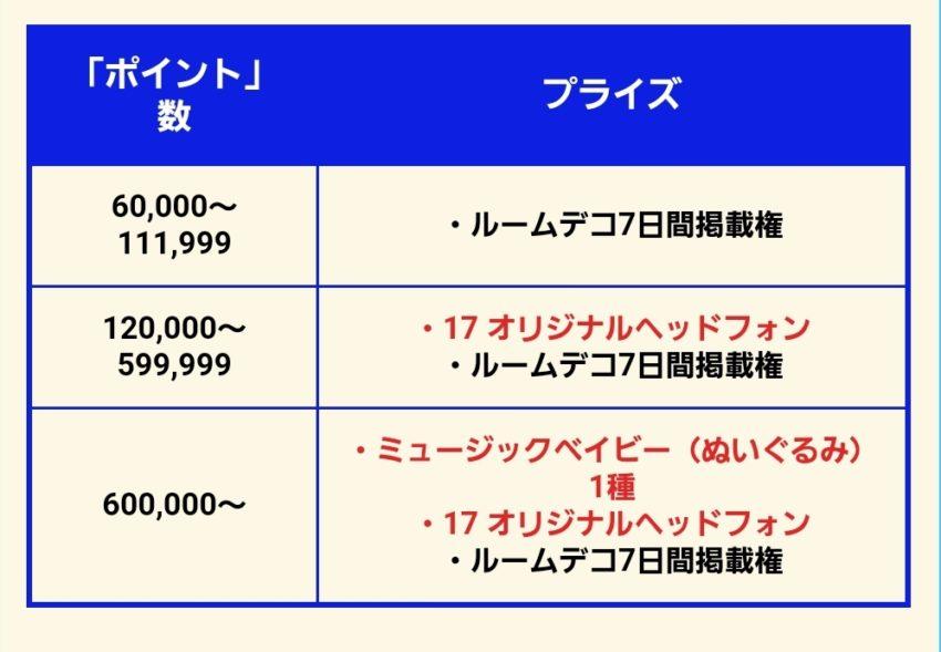 17数字_新人Music Liverの進撃_イチナナライブ
